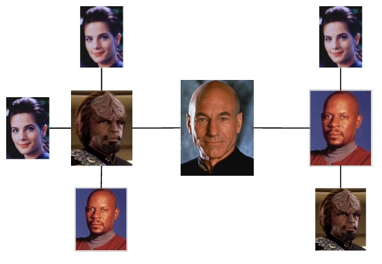 Picard's network, given this small dataset.