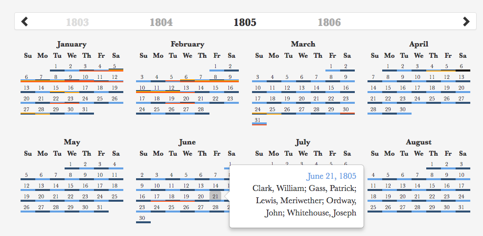 Screenshot depicting calendar interface