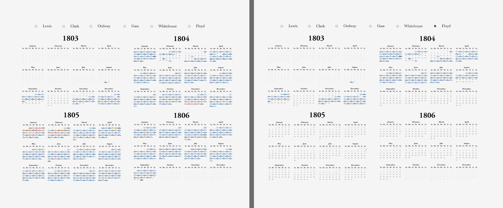 Mockup of calendar depicting the difference between all authors and only Floyd (his entries stop in August of 1804)